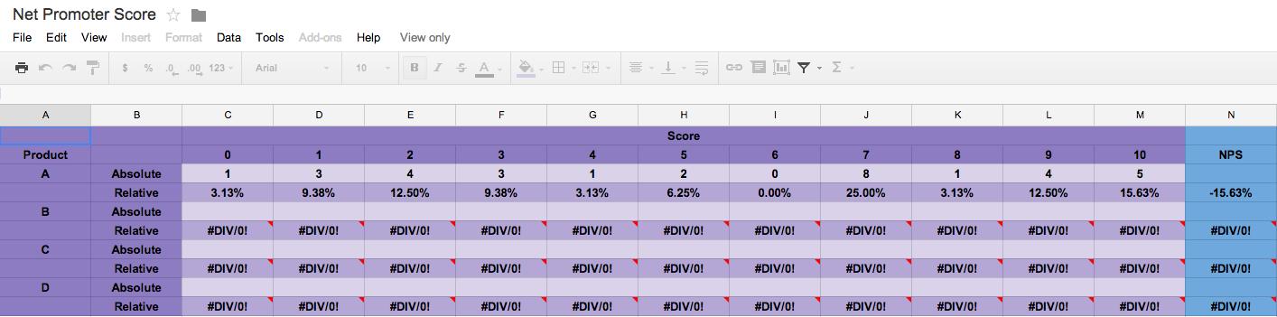 Net Promoter Score Spreadsheet